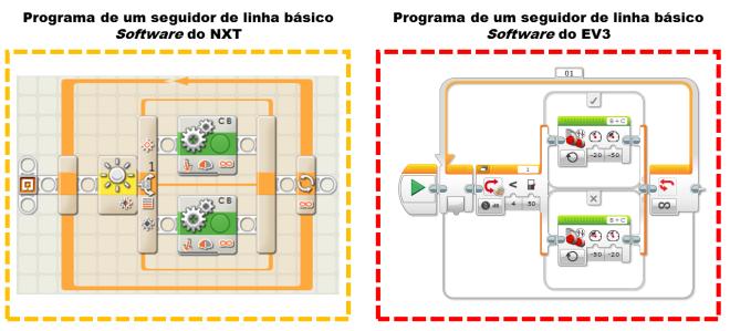 Comparando_Programas
